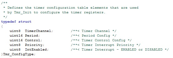 Pointer Arrays - A Timer Driver Part 2 | Beningo Embedded Group